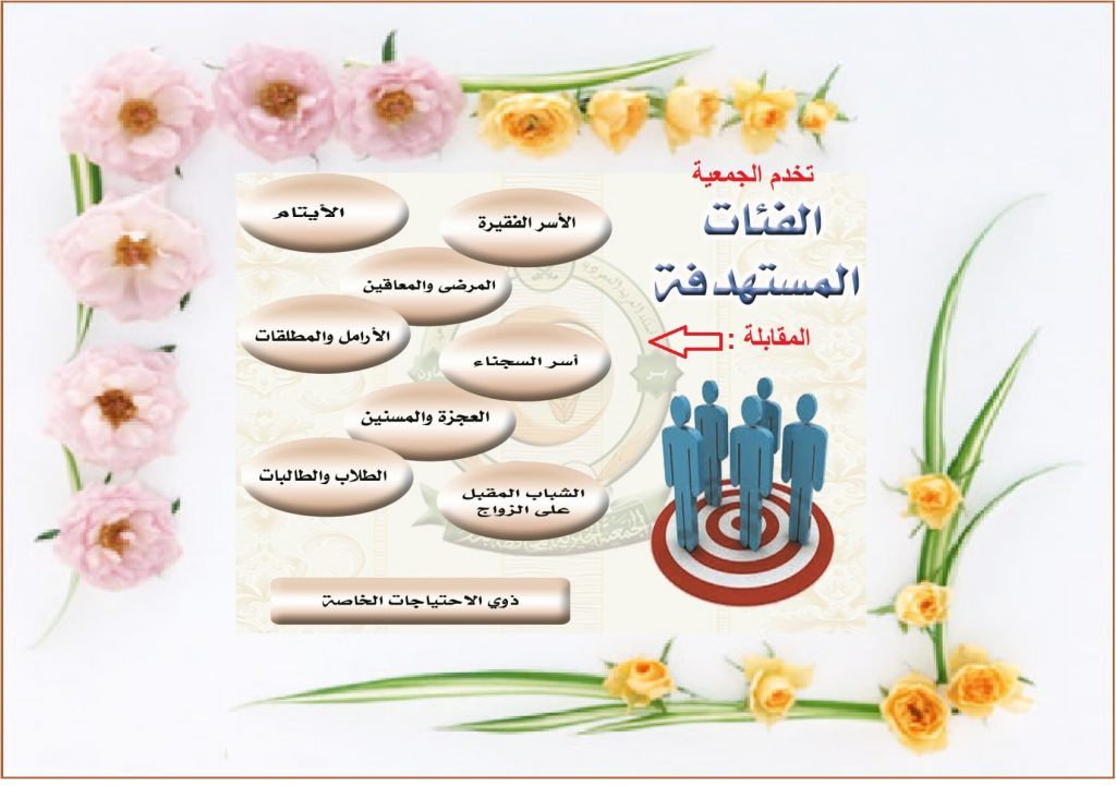 خدمات الجمعية